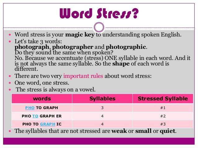 Stress and intonation.