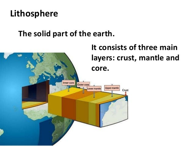 Layers Of The Earth Crust