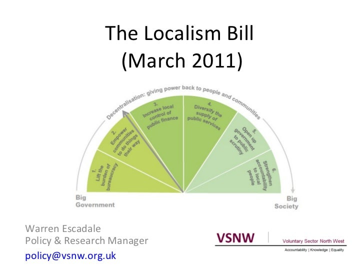 The Localism Bill  (March 2011) Warren Escadale Policy & Research Manager [email_address]