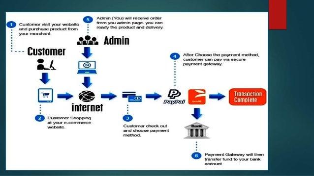 Middlesurf VPN Free download