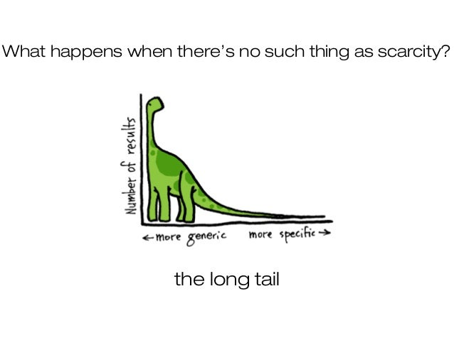 What happens when there's no such thing as scarcity?                   the long tail
