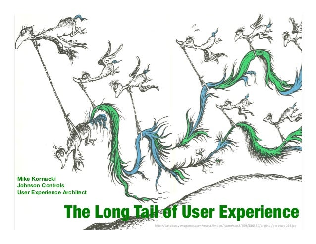 """Mike Kornacki Johnson Controls User Experience Architect  The Long Tail of User Experience h""""p://sandbox.yoyogames.com/ext..."""