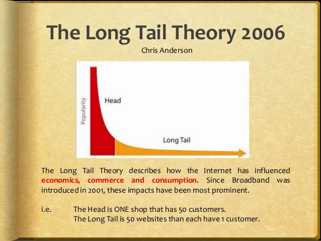 the long long tail There's no doubt that long-tail keywords are popular among content marketers, bloggers, and seos the reason for that is simple: consumers are using long-tail keywords and are more likely to buy when they do.