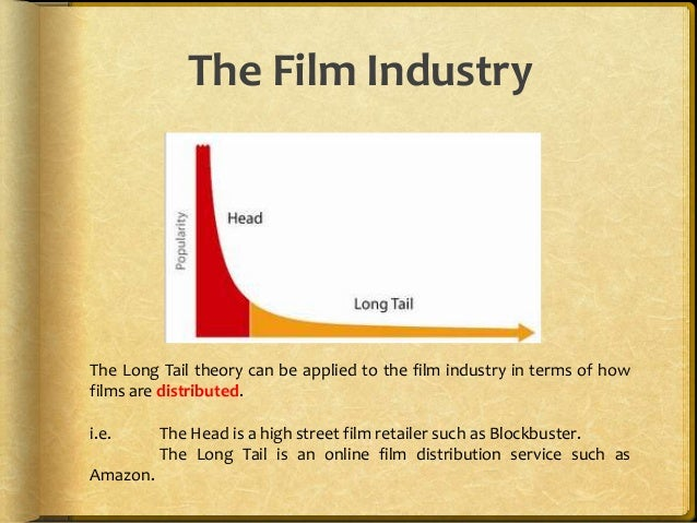 The long tail theory Slide 3