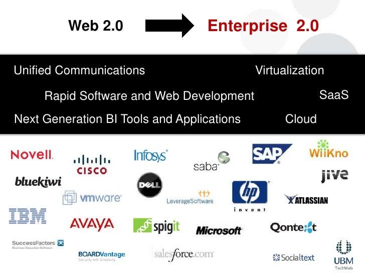 Web 2.0 <br />Enterprise  2.0 <br />Unified Communications<br />Virtualization<br />SaaS<br />Rapid Software and Web Devel...