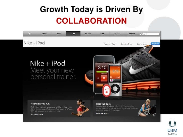 Growth Today is Driven By<br />COLLABORATION<br />
