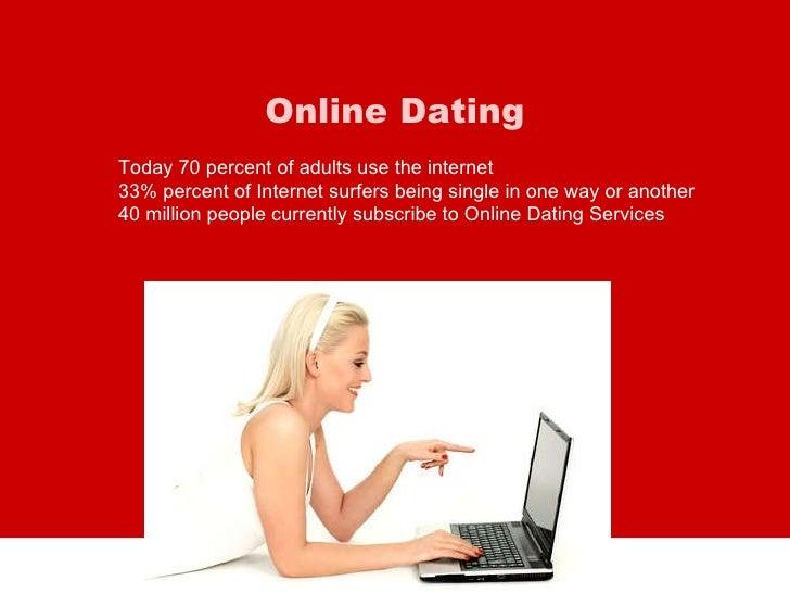 internet dating book deanna