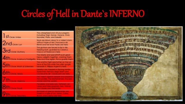 Dante S Inferno Room Song