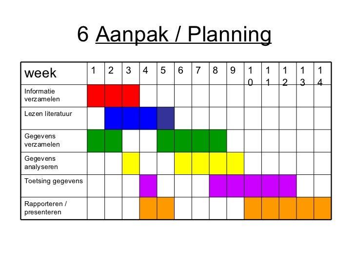 tijdsplanning plan van aanpak Onderzoeksplan   Thema 7 Scriptieworkshop tijdsplanning plan van aanpak