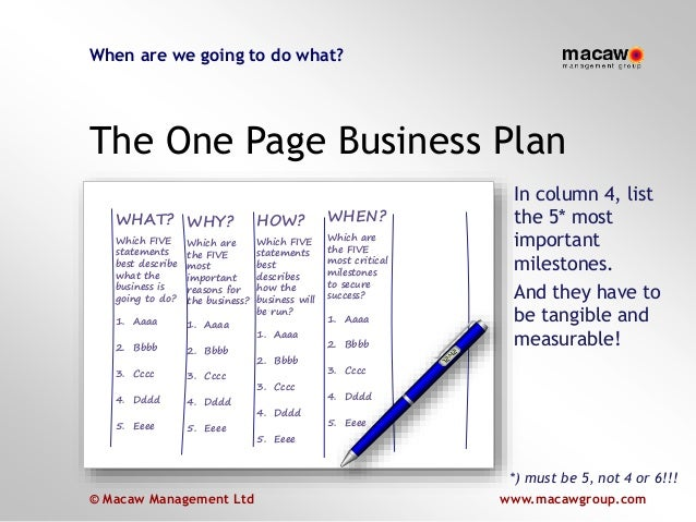 three page business plan