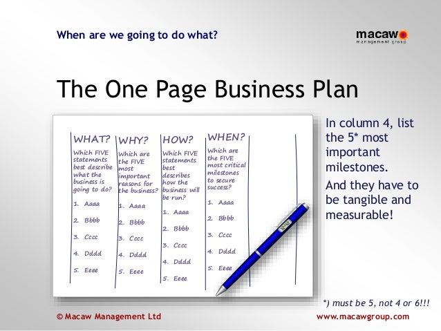 Cartman 4 point business plan