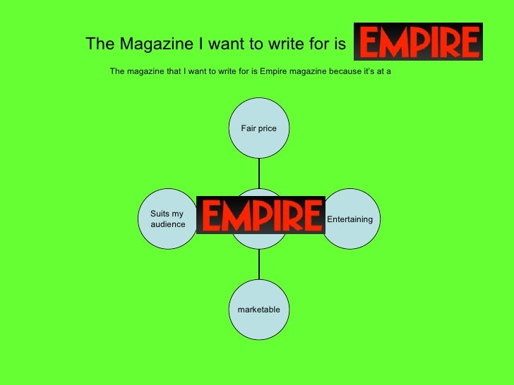The Magazine I want to write for is  The magazine that I want to write for is Empire magazine because it's at a Suits my  ...