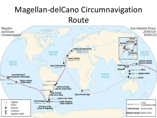 The Magellan Expedition