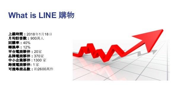 The Magic of LINE 購物 Testing Slide 2