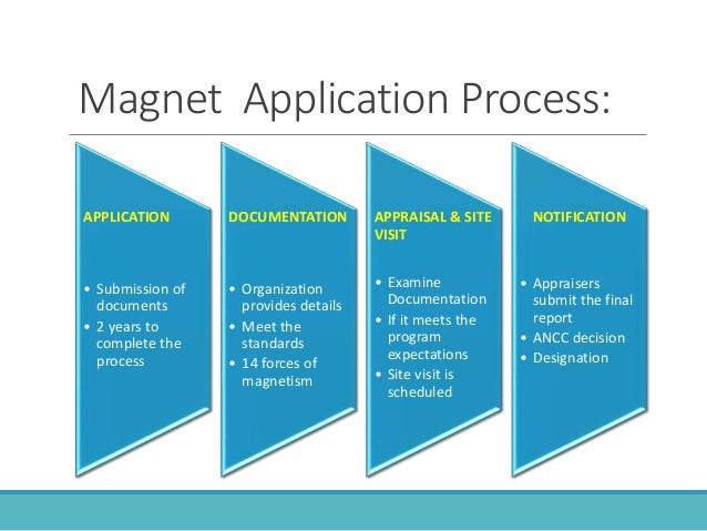 magnet facilities and nursing turnover Recruitment and retention challenges, educational attainment  those facilities  that achieve magnet status must employ a higher percentage of bsn- prepared.