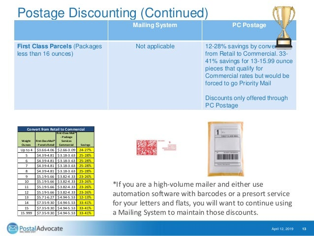 Postage Discounting (Continued) Mailing System PC Postage First Class Parcels (Packages less than 16 ounces) Not applicabl...