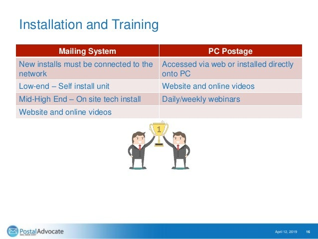 Installation and Training Mailing System PC Postage New installs must be connected to the network Accessed via web or inst...