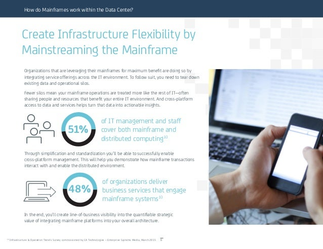 The Mainframe Reframed for the Application Economy: How to