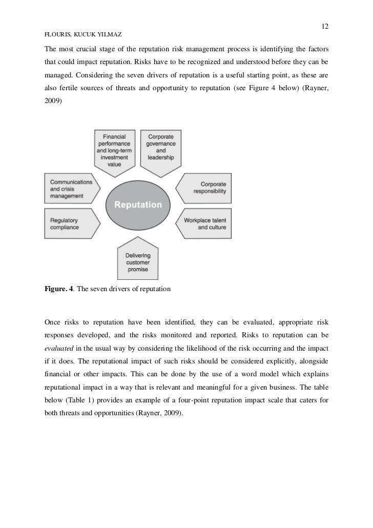 reputation risk and reputation risk management management essay Why reputational risk is a strategic risk that essentially is crisis management, not reputational risk management while crisis management is.