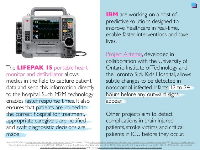 The Many Faces Of Iot Internet Of Things In Healthcare