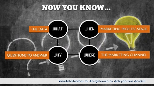 #marketertoolbox for #brightonseo by @aleyda from @orainti NOW YOU KNOW… #marketertoolbox for #brightonseo by @aleyda from...