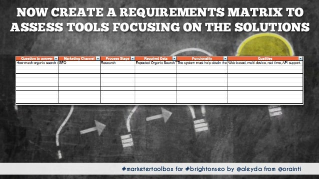 #marketertoolbox for #brightonseo by @aleyda from @orainti NOW CREATE A REQUIREMENTS MATRIX TO ASSESS TOOLS FOCUSING ON TH...