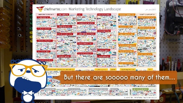 #marketertoolbox for #brightonseo by @aleyda from @orainti But there are sooooo many of them…