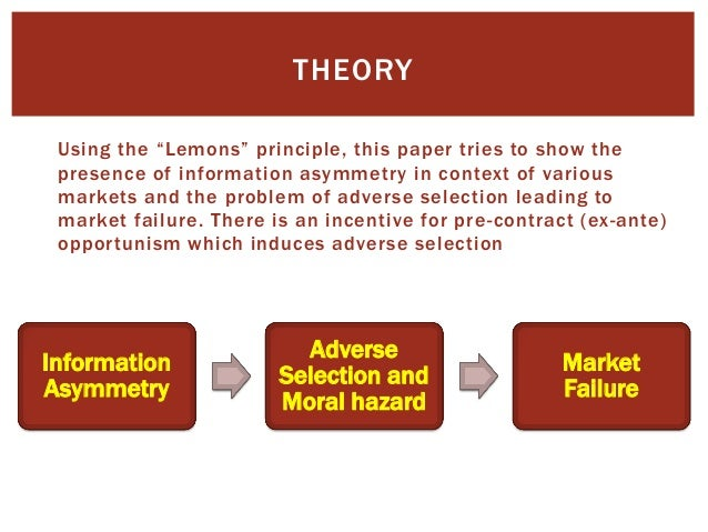 Examples List on The Lemon Market Theory
