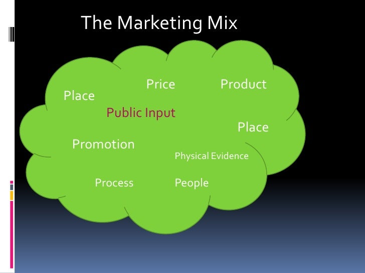 The Marketing Mix<br />Price<br />Product<br />Place<br />Public Input<br />Place<br />Promotion<br />Physical Evidence<br...