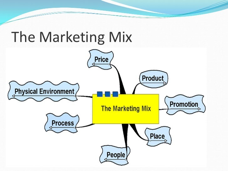 Marketing Mix Of Tourism Industry