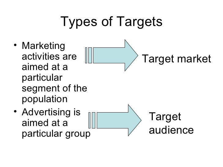 vals as a method of market segmentation Consumer behavior in market segmentation,  each method for vote counting is assumed as social function but if arrow's  (counter segmentation) actually market.