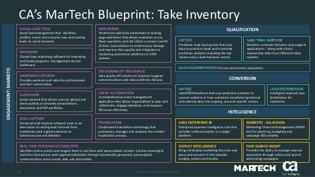 The martech blueprint imperative lead 15 malvernweather Gallery