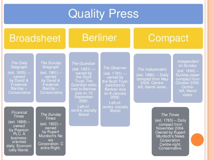 """tabloids and quality press The success of tabloid journalism in south africa at a time when  —press statement from the  th is is as true of tabloids as it is of the """"quality."""