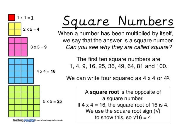 how to write a squared number