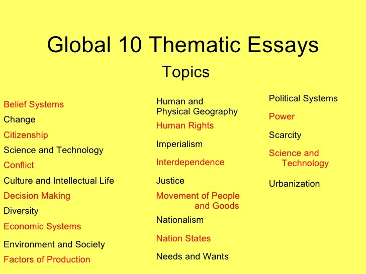 thematic essay on technological innovation Online download thematic essay on technological innovation thematic essay on technological innovation read more and get great that's what the book enpdfd thematic.