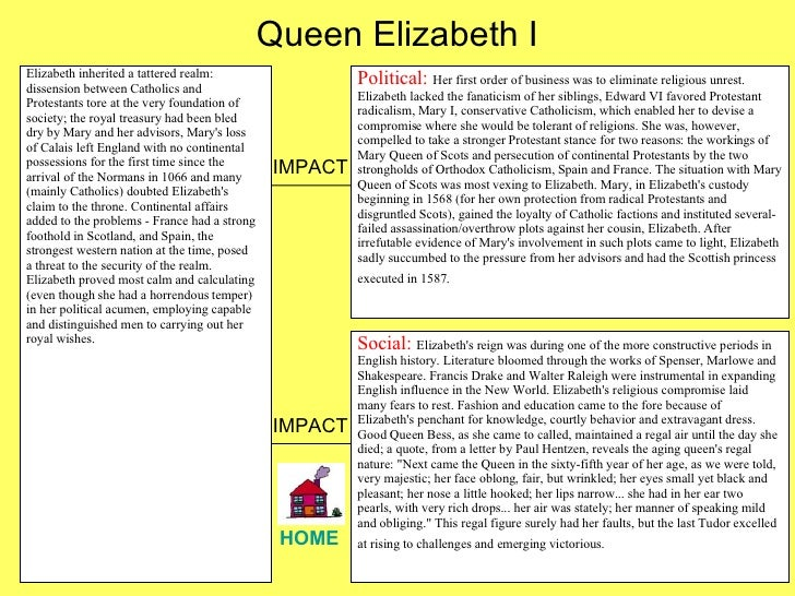 Analysis of Queen Elizabeth Armada Portrait Essay