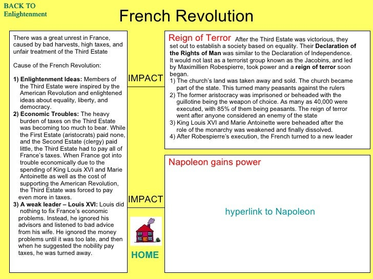 french revolution and enlightenment essay Free essay on causes of the french revolution of 1789 the ideas of the intellectuals of the enlightenment brought new french revolution and french.