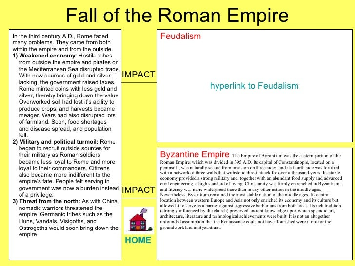 essay about feudalism Thematic essay : regents review  follow standard testing procedures and complete the essay by the conclusion  western europe / manorialism and feudalism.