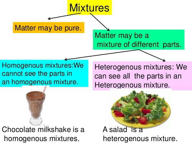 The matter unit 6 pdf 12 mixtures matter forumfinder Image collections