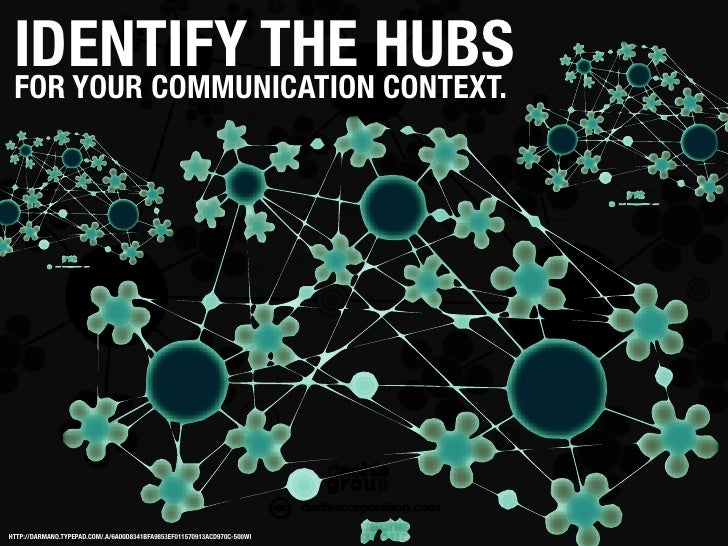 IDENTIFY THE HUBS  FOR YOUR COMMUNICATION CONTEXT.     HTTP://DARMANO.TYPEPAD.COM/.A/6A00D8341BFA9853EF011570913ACD970C-50...