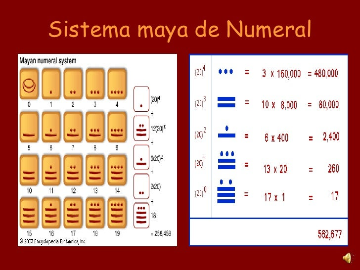 numeral system Binary number system definition - the binary number system is a numbering system that represents numeric values using two unique digits (0 and 1) mosting.