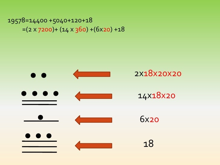 The Mayan Numeration System