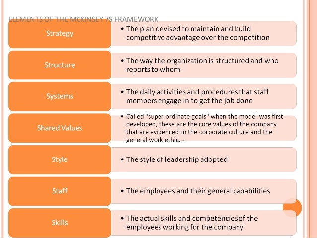 implementation of mckinsey 7s framework Short description • the mckinsey 7s model is a diagnostic • it is a management tool designed to facilitate the process of strategy implementation within.