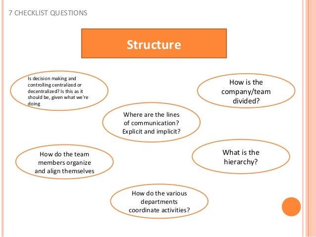 mckinseys 7 s framework essay Its a ppt presention on mckinsey's 7 s model  mc kenzie 7s framework hitesh kothari part 3: the different schools of strategy open strategy.