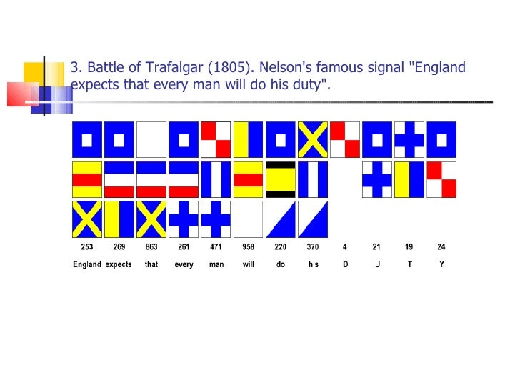 """3. Battle of Trafalgar (1805). Nelson's famous signal """"England expects that every man will do his duty""""."""
