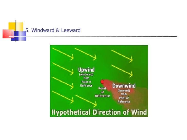 5. Windward & Leeward