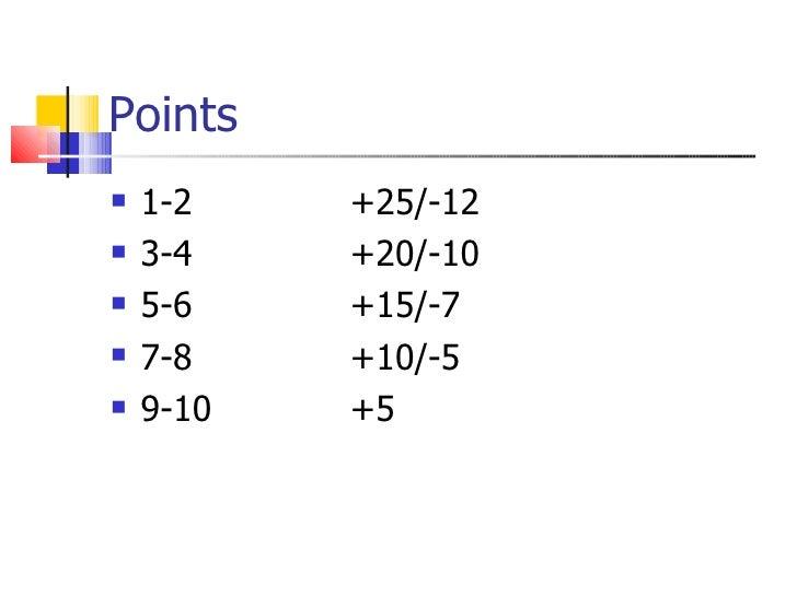Points <ul><li>1-2 +25/-12 </li></ul><ul><li>3-4 +20/-10 </li></ul><ul><li>5-6 +15/-7 </li></ul><ul><li>7-8 +10/-5 </li></...