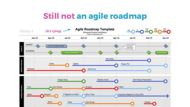 Creating Agile Product Roadmaps Everyone Understands - Company roadmap template
