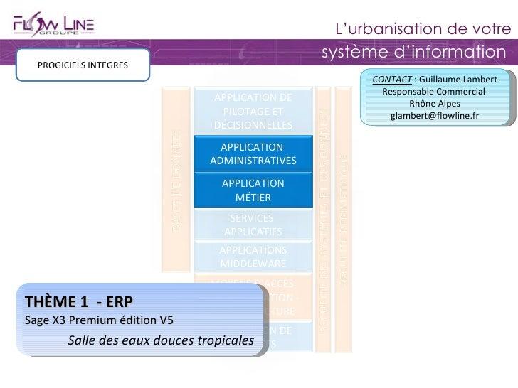 PROGICIELS INTEGRES THÈME 1  - ERP Sage X3 Premium édition V5 Salle des eaux douces tropicales CONTACT  : Guillaume Lamber...