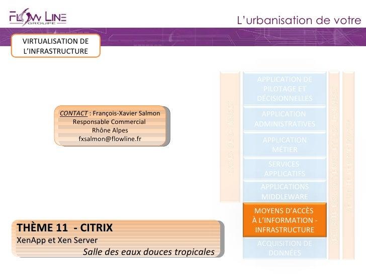 système d'information VIRTUALISATION DE L'INFRASTRUCTURE THÈME 11  - CITRIX XenApp et Xen Server Salle des eaux douces tro...